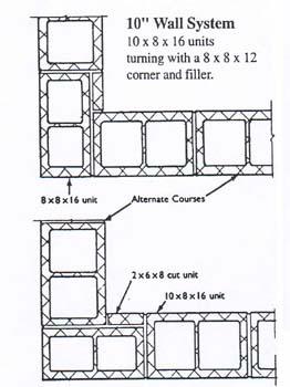 Corner Details     Quality Block Co Inc