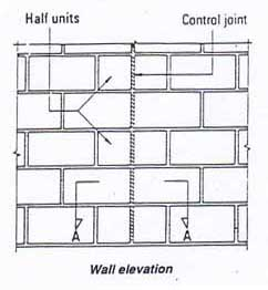 Control Joints Quality Block Co Inc