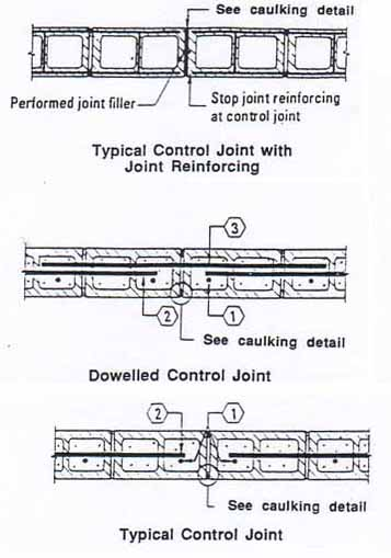 typical_control_joint_w.joint_reinforcing